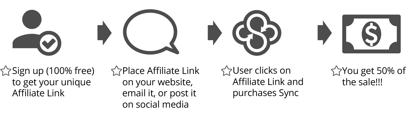 top-affiliate-how
